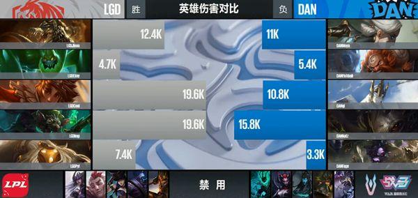 【战报】节奏起飞 LGD乘胜追击拿下比赛!