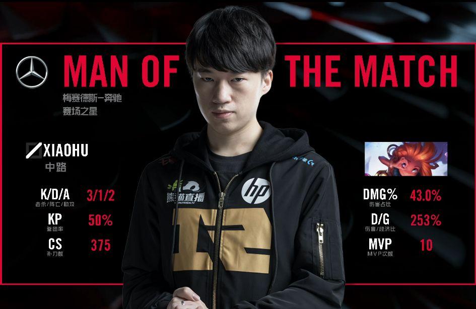 【战报】中期大龙团奠定胜局,RNG 3-0击败WE